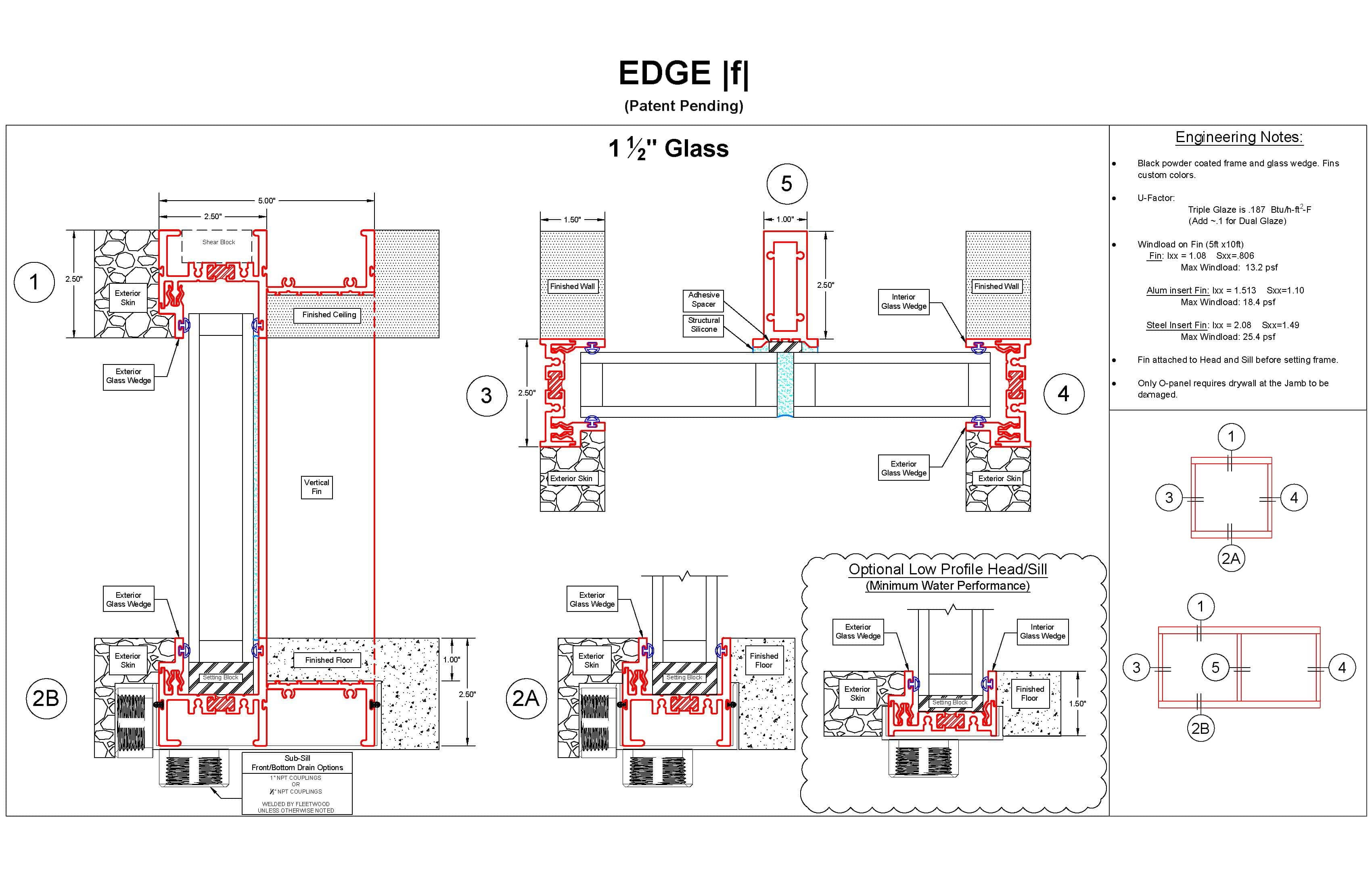 EDGE-f Architectural Details